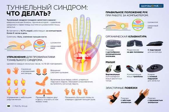 Лечение немеющей руки